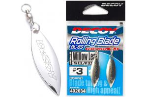 Decoy Rolling Blade BL-65
