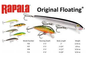 Rapala Original Floating®
