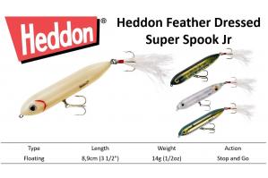 Heddon Feather Dressed...